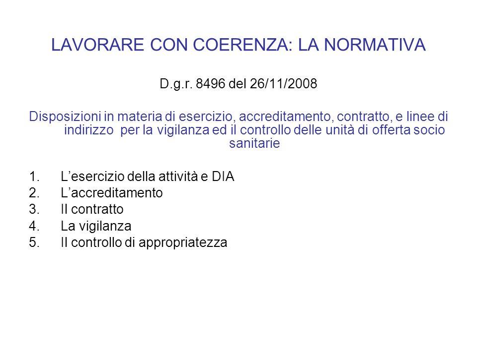 LAVORARE CON COERENZA: LA NORMATIVA D.g.r. 8496 del 26/11/2008 Disposizioni in materia di esercizio, accreditamento, contratto, e linee di indirizzo p