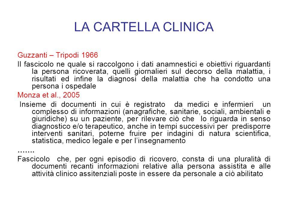 LA CARTELLA CLINICA Guzzanti – Tripodi 1966 Il fascicolo ne quale si raccolgono i dati anamnestici e obiettivi riguardanti la persona ricoverata, quel