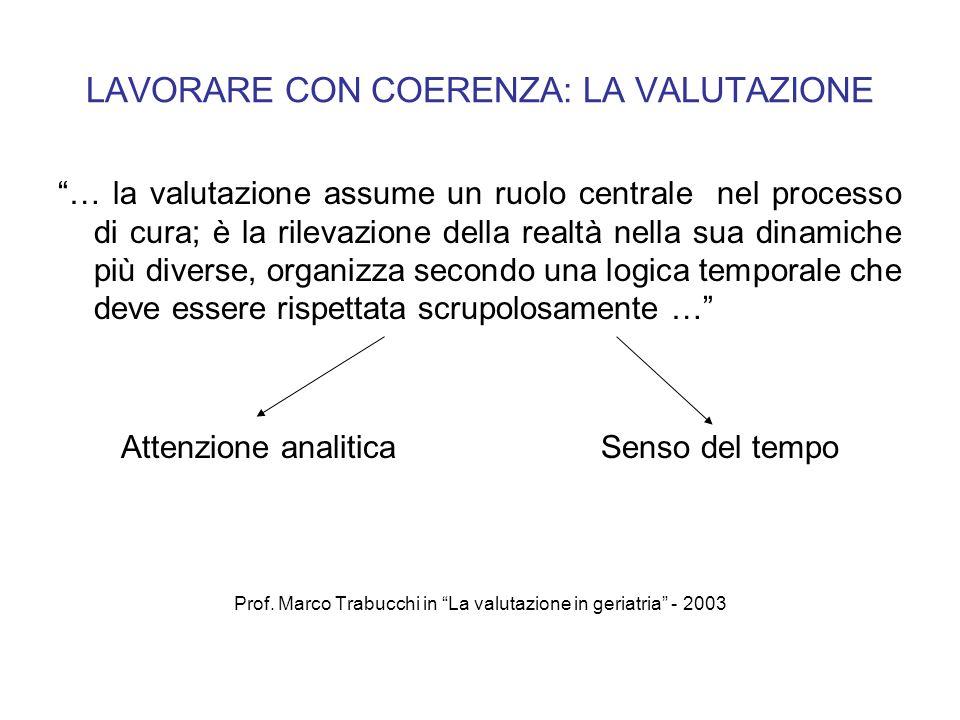 LAVORARE CON COERENZA: LA VALUTAZIONE … la valutazione assume un ruolo centrale nel processo di cura; è la rilevazione della realtà nella sua dinamich