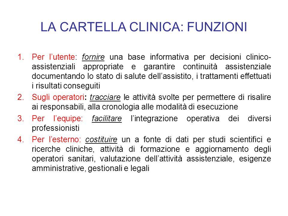 LA CARTELLA CLINICA: FUNZIONI 1.Per lutente: fornire una base informativa per decisioni clinico- assistenziali appropriate e garantire continuità assi