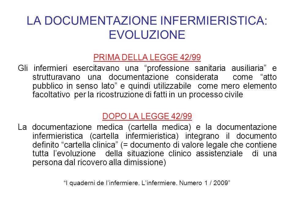 LA DOCUMENTAZIONE INFERMIERISTICA: EVOLUZIONE PRIMA DELLA LEGGE 42/99 Gli infermieri esercitavano una professione sanitaria ausiliaria e strutturavano
