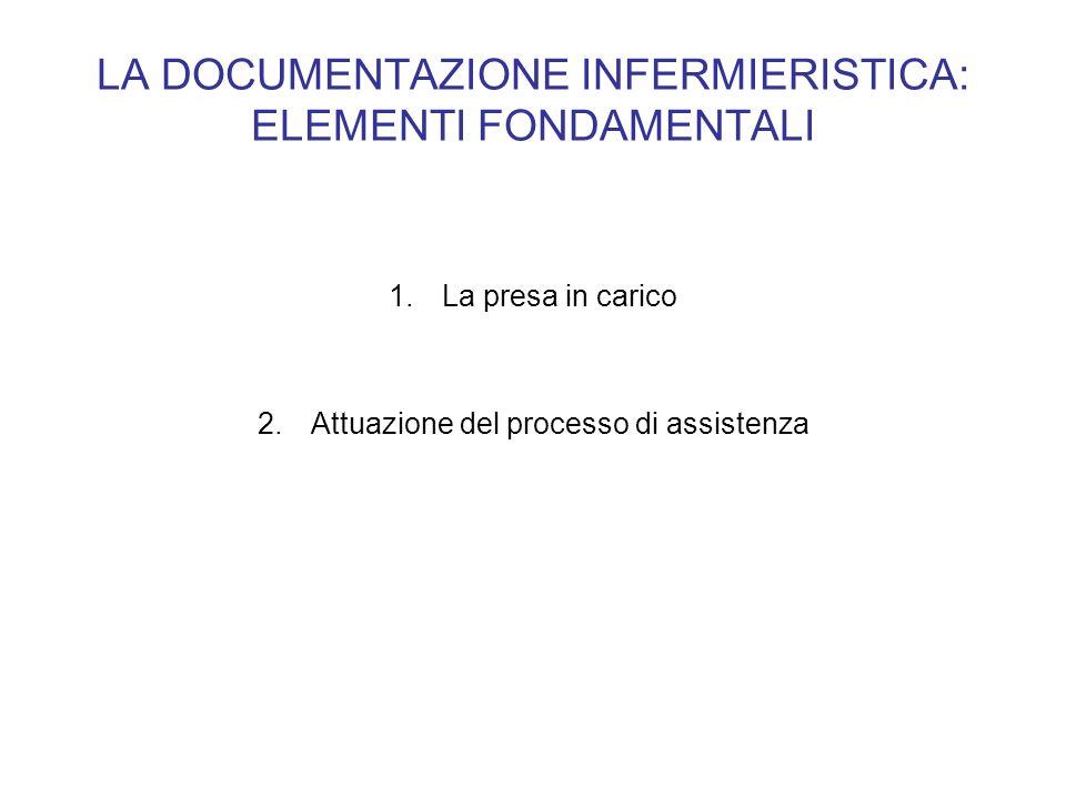 LA DOCUMENTAZIONE INFERMIERISTICA: ELEMENTI FONDAMENTALI 1.La presa in carico 2.Attuazione del processo di assistenza