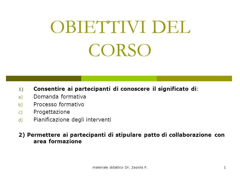 materiale didattico Dr. Zeziola F.1 OBIETTIVI DEL CORSO 1) Consentire ai partecipanti di conoscere il significato di: a) Domanda formativa b) Processo