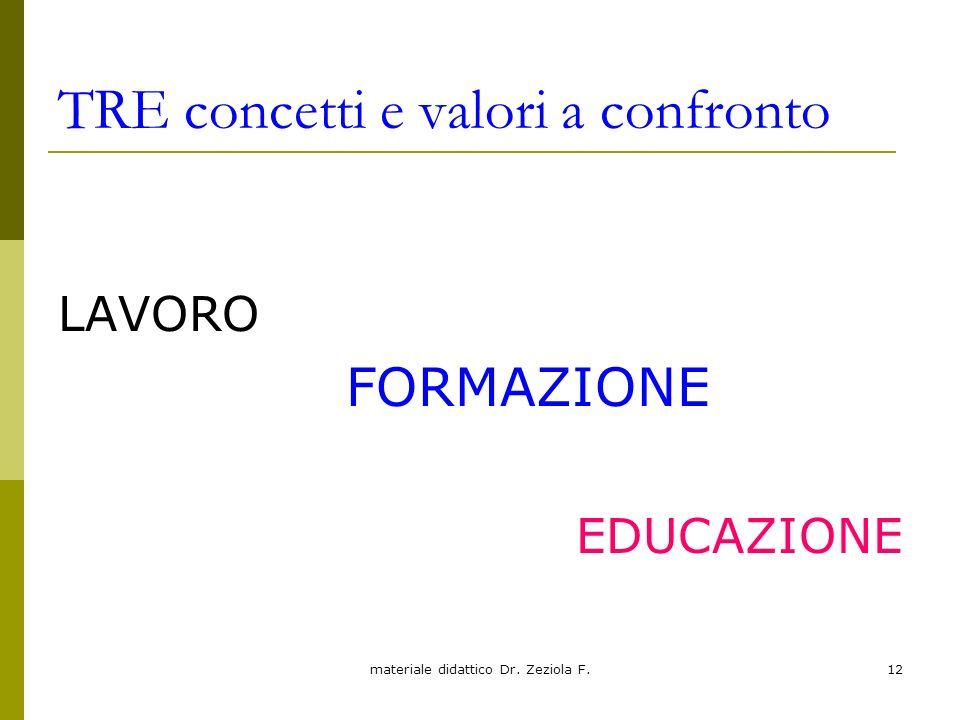 materiale didattico Dr. Zeziola F.12 TRE concetti e valori a confronto LAVORO FORMAZIONE EDUCAZIONE