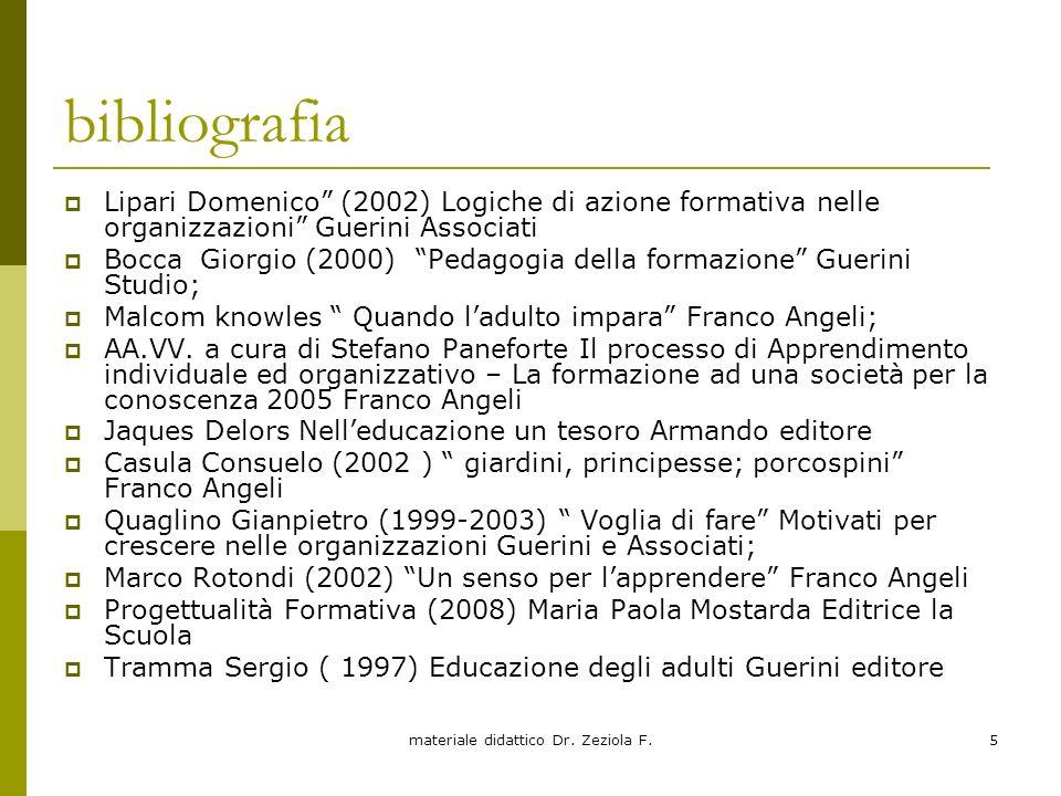 materiale didattico Dr. Zeziola F.5 bibliografia Lipari Domenico (2002) Logiche di azione formativa nelle organizzazioni Guerini Associati Bocca Giorg