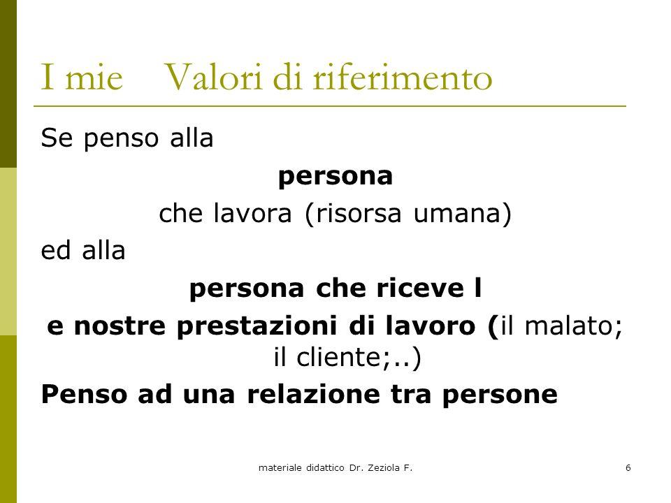 materiale didattico Dr. Zeziola F.6 I mie Valori di riferimento Se penso alla persona che lavora (risorsa umana) ed alla persona che riceve l e nostre