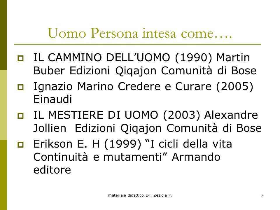 materiale didattico Dr. Zeziola F.7 Uomo Persona intesa come…. IL CAMMINO DELLUOMO (1990) Martin Buber Edizioni Qiqajon Comunità di Bose Ignazio Marin