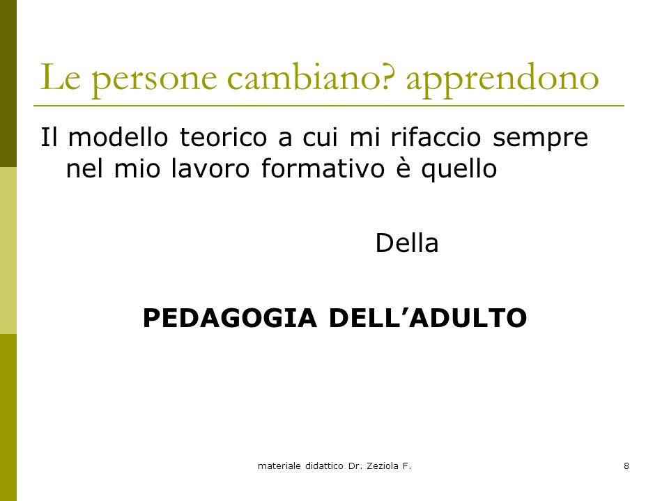 materiale didattico Dr. Zeziola F.8 Le persone cambiano? apprendono Il modello teorico a cui mi rifaccio sempre nel mio lavoro formativo è quello Dell