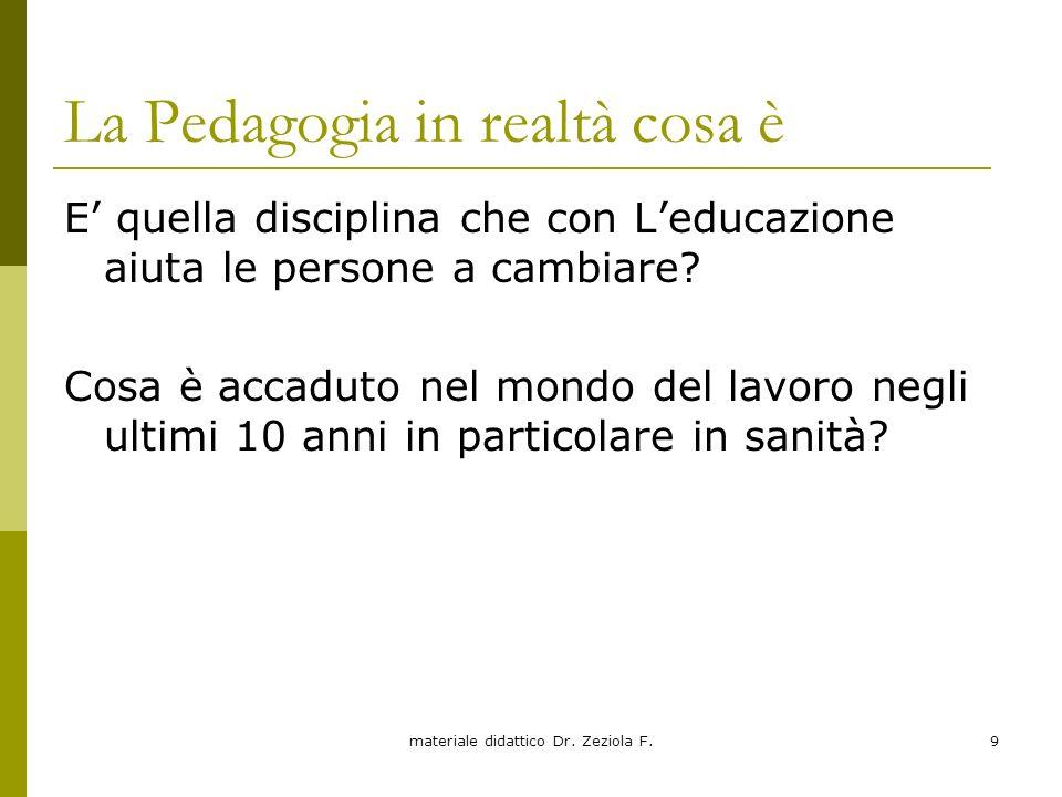 materiale didattico Dr. Zeziola F.9 La Pedagogia in realtà cosa è E quella disciplina che con Leducazione aiuta le persone a cambiare? Cosa è accaduto