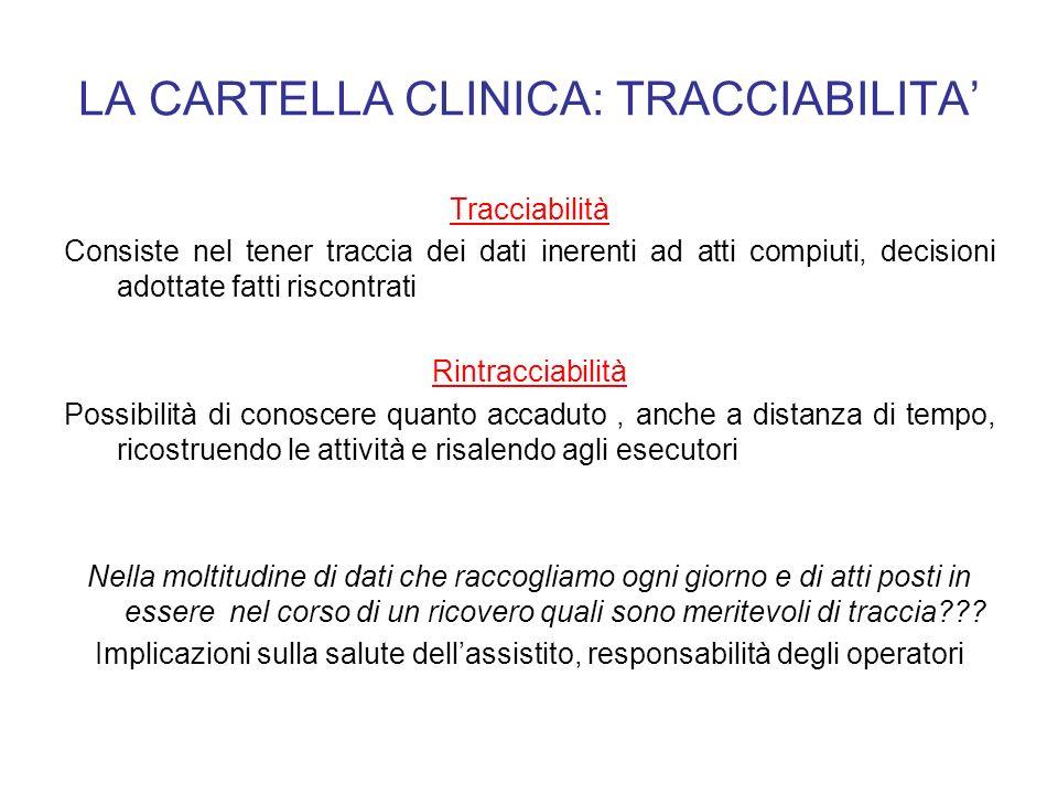 LA CARTELLA CLINICA: TRACCIABILITA Tracciabilità Consiste nel tener traccia dei dati inerenti ad atti compiuti, decisioni adottate fatti riscontrati R
