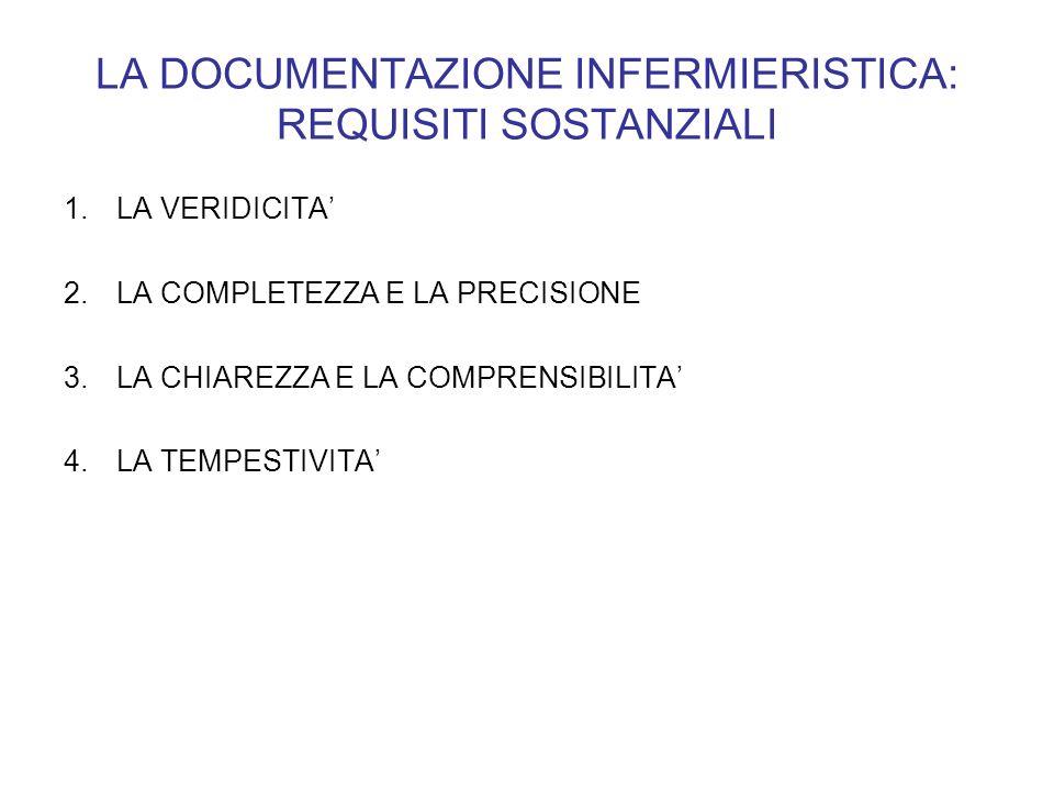 LA DOCUMENTAZIONE INFERMIERISTICA: REQUISITI SOSTANZIALI 1.LA VERIDICITA 2.LA COMPLETEZZA E LA PRECISIONE 3.LA CHIAREZZA E LA COMPRENSIBILITA 4.LA TEM
