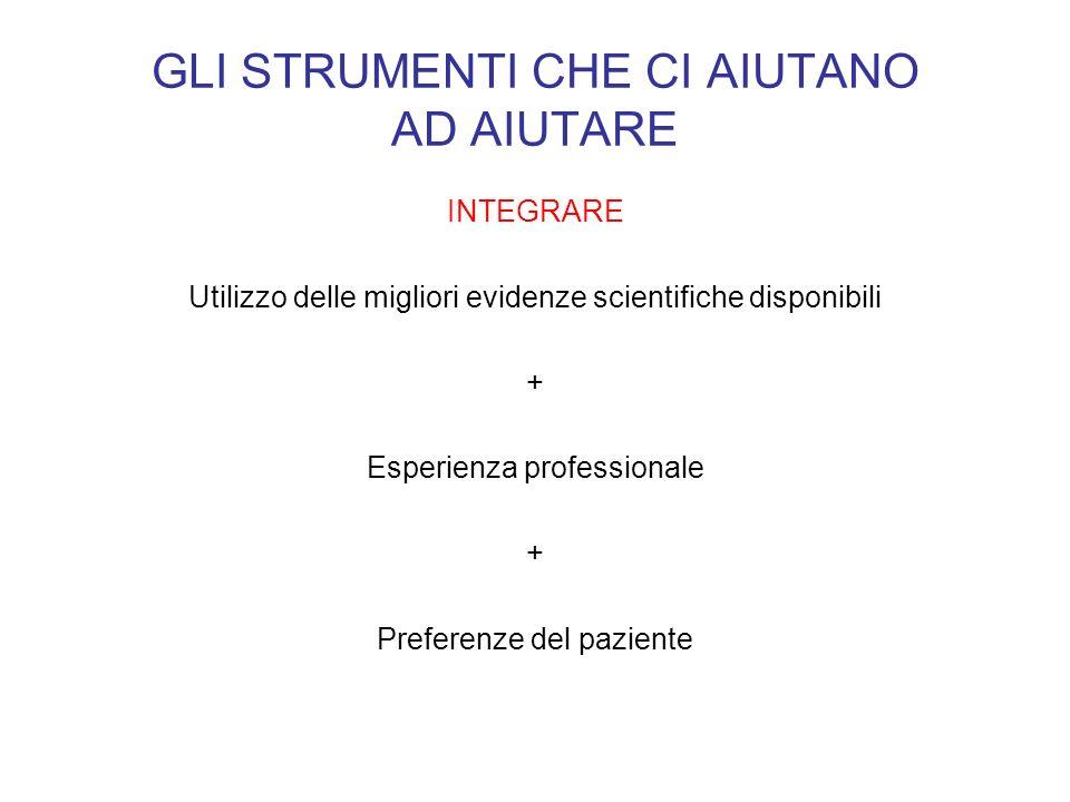GLI STRUMENTI CHE CI AIUTANO AD AIUTARE INTEGRARE Utilizzo delle migliori evidenze scientifiche disponibili + Esperienza professionale + Preferenze de