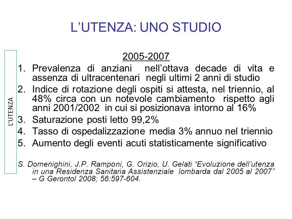 LUTENZA: UNO STUDIO 2005-2007 1.Prevalenza di anziani nellottava decade di vita e assenza di ultracentenari negli ultimi 2 anni di studio 2.Indice di