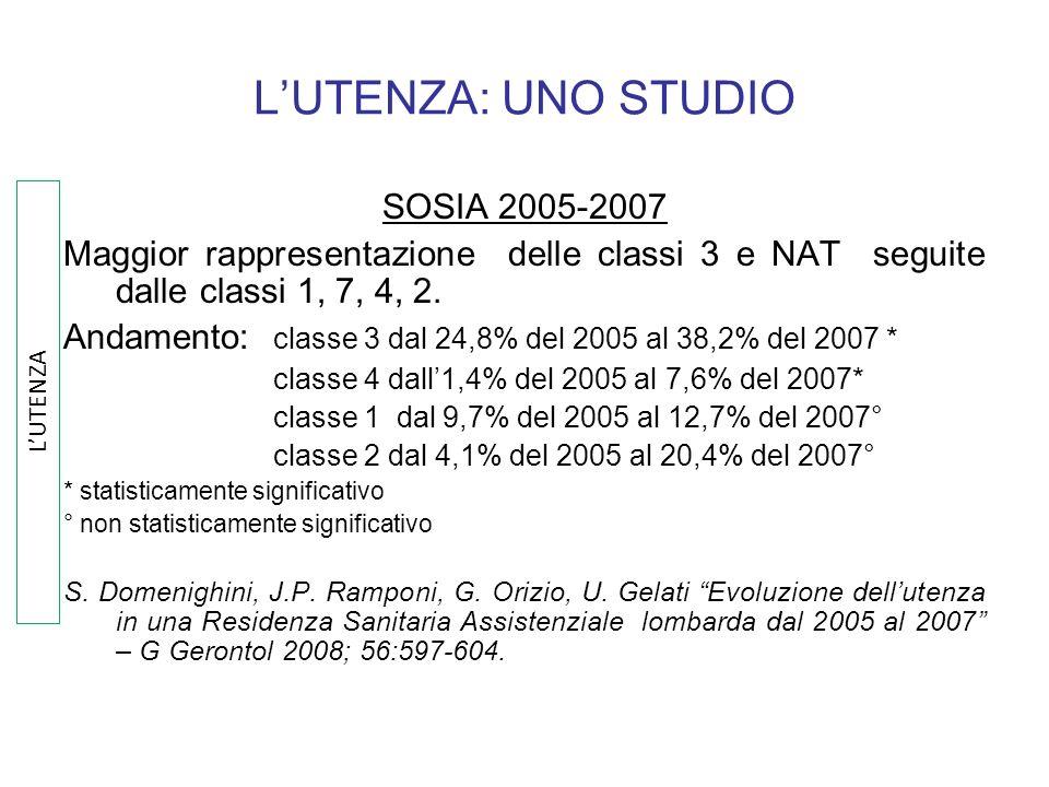 LUTENZA: UNO STUDIO SOSIA 2005-2007 Maggior rappresentazione delle classi 3 e NAT seguite dalle classi 1, 7, 4, 2. Andamento: classe 3 dal 24,8% del 2