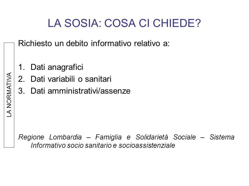 LA SOSIA: COSA CI CHIEDE? Richiesto un debito informativo relativo a: 1.Dati anagrafici 2.Dati variabili o sanitari 3.Dati amministrativi/assenze Regi