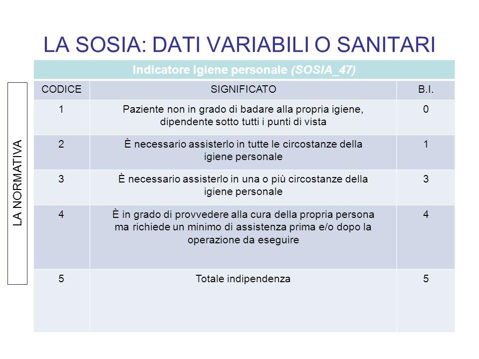 LA SOSIA: DATI VARIABILI O SANITARI Indicatore Igiene personale (SOSIA_47) CODICESIGNIFICATOB.I. 1Paziente non in grado di badare alla propria igiene,