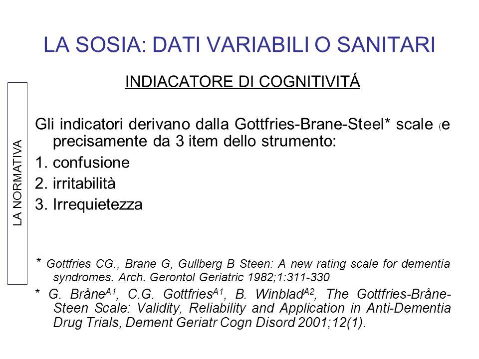 LA SOSIA: DATI VARIABILI O SANITARI INDIACATORE DI COGNITIVITÁ Gli indicatori derivano dalla Gottfries-Brane-Steel* scale ( e precisamente da 3 item d