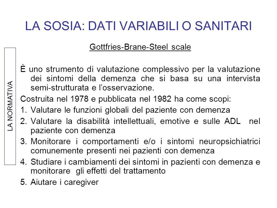 LA SOSIA: DATI VARIABILI O SANITARI Gottfries-Brane-Steel scale È uno strumento di valutazione complessivo per la valutazione dei sintomi della demenz