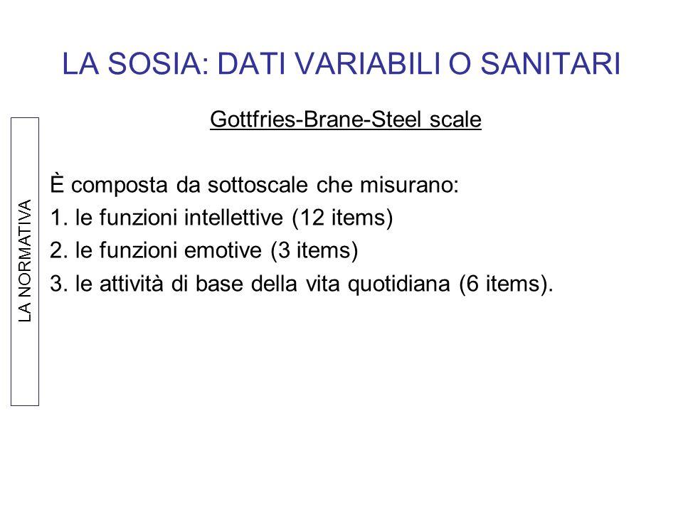 LA SOSIA: DATI VARIABILI O SANITARI Gottfries-Brane-Steel scale È composta da sottoscale che misurano: 1.le funzioni intellettive (12 items) 2.le funz