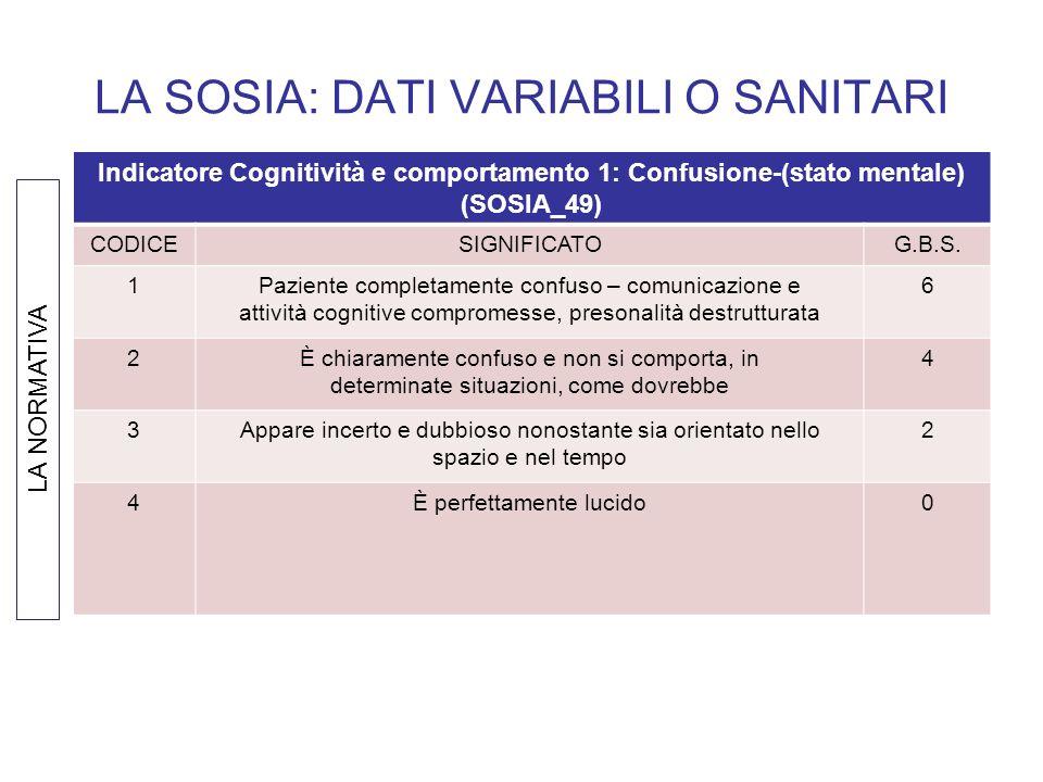 LA SOSIA: DATI VARIABILI O SANITARI Indicatore Cognitività e comportamento 1: Confusione-(stato mentale) (SOSIA_49) CODICESIGNIFICATOG.B.S. 1Paziente