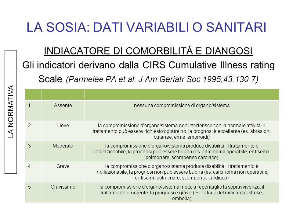LA SOSIA: DATI VARIABILI O SANITARI INDIACATORE DI COMORBILITÁ E DIANGOSI Gli indicatori derivano dalla CIRS Cumulative Illness rating Scale (Parmelee