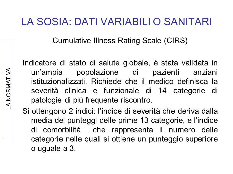 LA SOSIA: DATI VARIABILI O SANITARI Cumulative Illness Rating Scale (CIRS) Indicatore di stato di salute globale, è stata validata in unampia popolazi