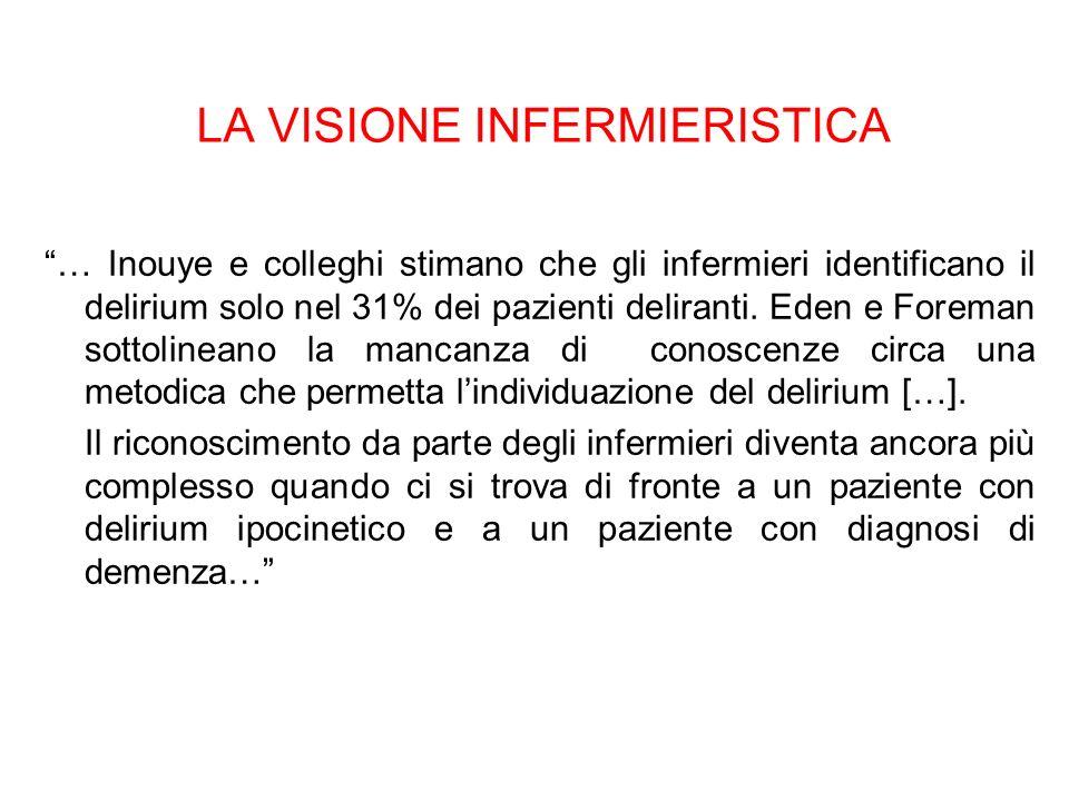 LA VISIONE INFERMIERISTICA … Inouye e colleghi stimano che gli infermieri identificano il delirium solo nel 31% dei pazienti deliranti. Eden e Foreman