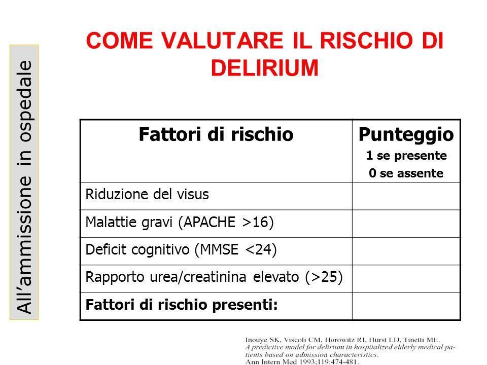 COME VALUTARE IL RISCHIO DI DELIRIUM Fattori di rischioPunteggio 1 se presente 0 se assente Riduzione del visus Malattie gravi (APACHE >16) Deficit co