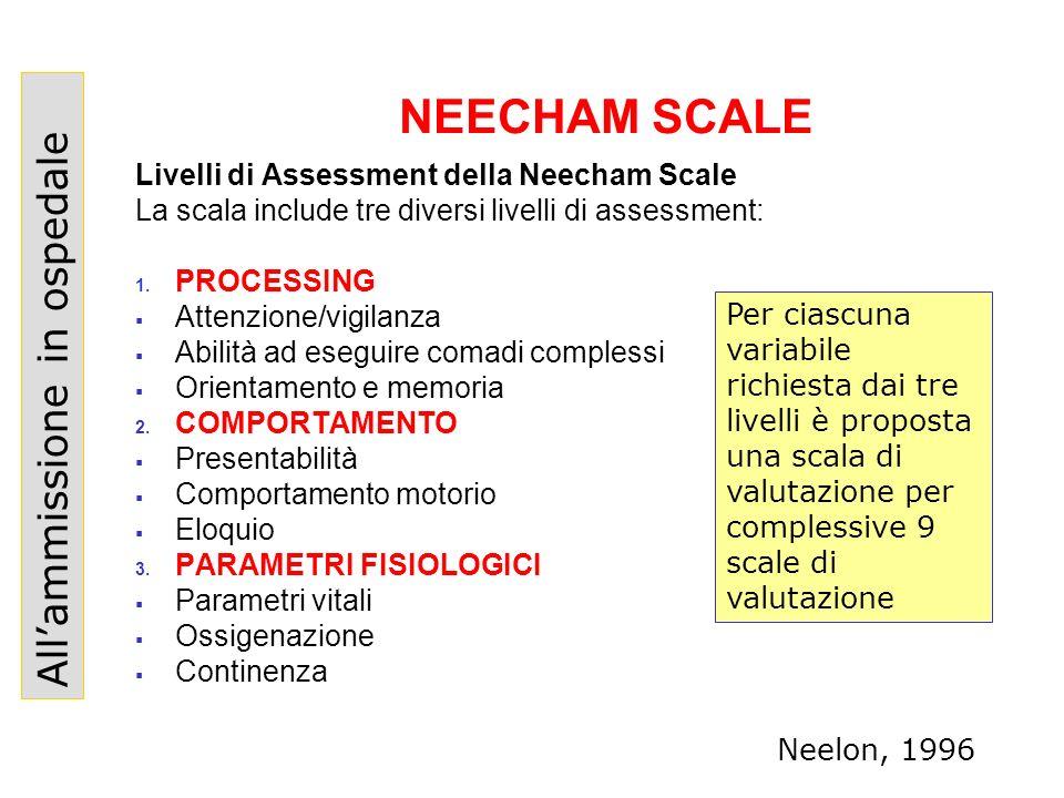 NEECHAM SCALE Livelli di Assessment della Neecham Scale La scala include tre diversi livelli di assessment: 1. PROCESSING Attenzione/vigilanza Abilità