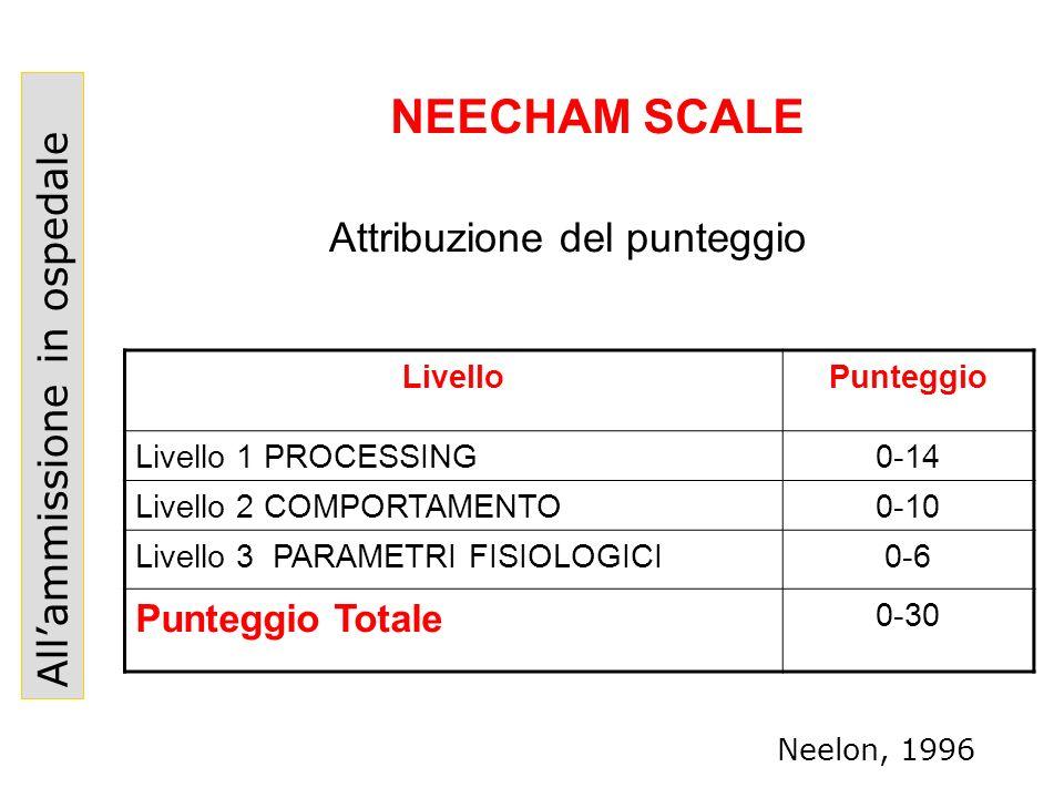 NEECHAM SCALE LivelloPunteggio Livello 1 PROCESSING0-14 Livello 2 COMPORTAMENTO0-10 Livello 3 PARAMETRI FISIOLOGICI0-6 Punteggio Totale 0-30 Attribuzi