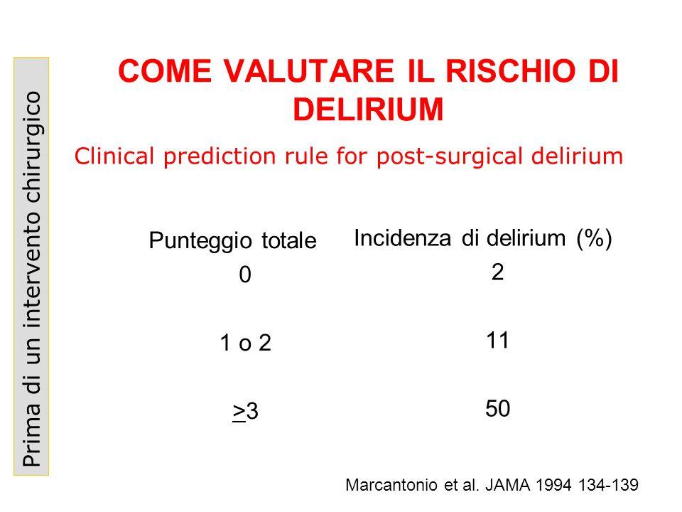 COME VALUTARE IL RISCHIO DI DELIRIUM Punteggio totale 0 1 o 2 >3 Incidenza di delirium (%) 2 11 50 Prima di un intervento chirurgico Marcantonio et al