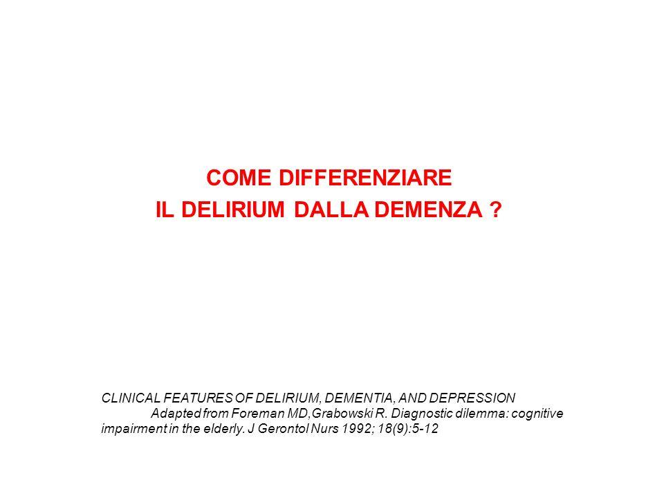 COME VALUTARE IL RISCHIO DI DELIRIUM Allammissione in ospedale Fattori di rischio presenti RischioIncidenza (%) 0Basso9 1-2Intermedio23 3-4Alto83