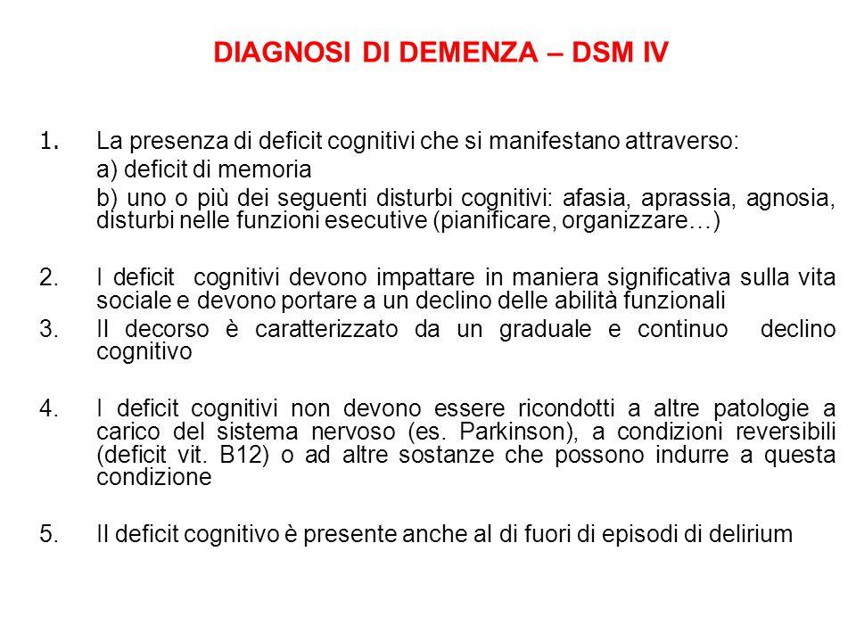 DIAGNOSI DI DEMENZA – DSM IV 1. La presenza di deficit cognitivi che si manifestano attraverso: a) deficit di memoria b) uno o più dei seguenti distur