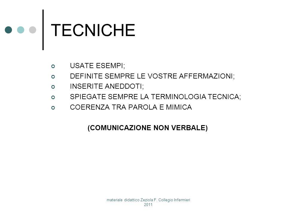 materiale didattico Zeziola F. Collegio Infermieri 2011 TECNICHE USATE ESEMPI; DEFINITE SEMPRE LE VOSTRE AFFERMAZIONI; INSERITE ANEDDOTI; SPIEGATE SEM