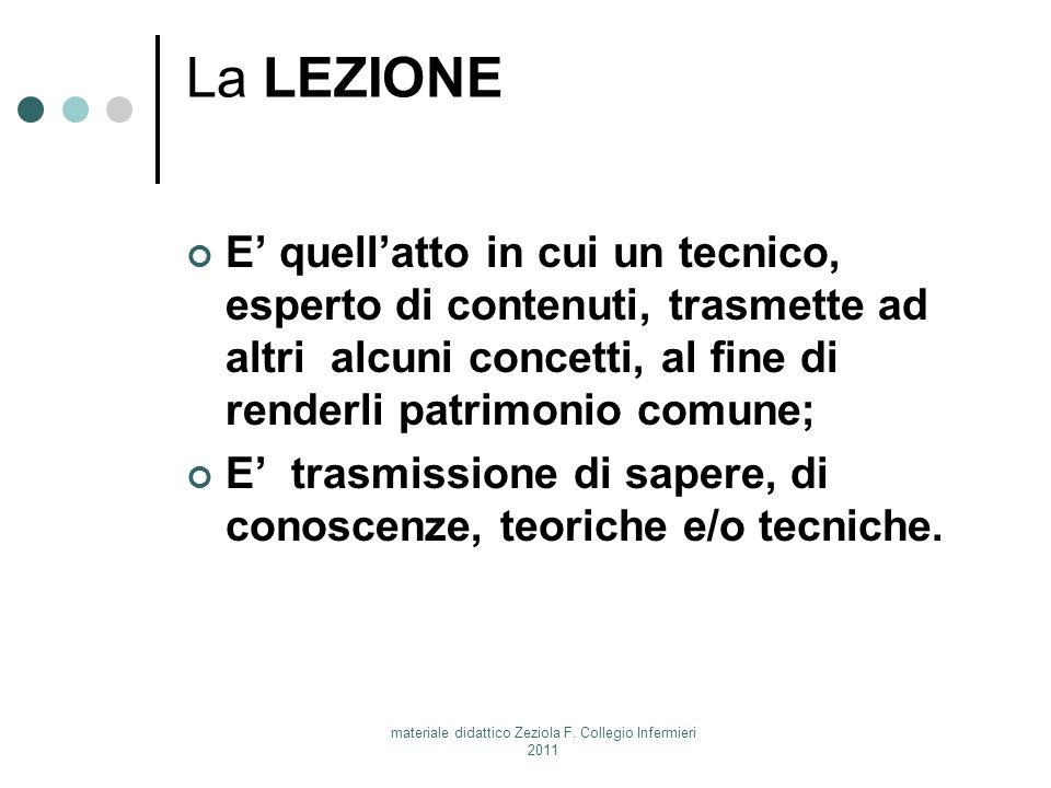 materiale didattico Zeziola F. Collegio Infermieri 2011 La LEZIONE E quellatto in cui un tecnico, esperto di contenuti, trasmette ad altri alcuni conc