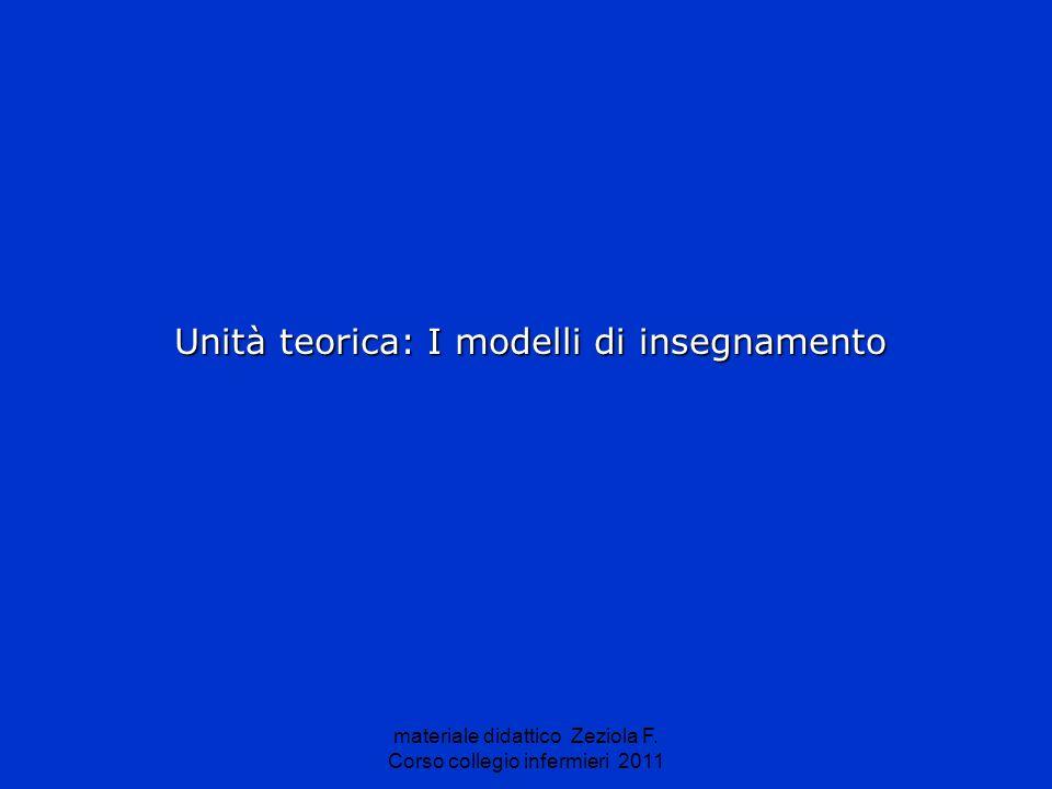 materiale didattico Zeziola F. Corso collegio infermieri 2011 Unità teorica: I modelli di insegnamento