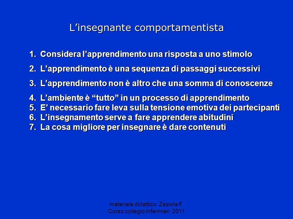 materiale didattico Zeziola F. Corso collegio infermieri 2011 Linsegnante comportamentista 1.Considera lapprendimento una risposta a uno stimolo 2.Lap