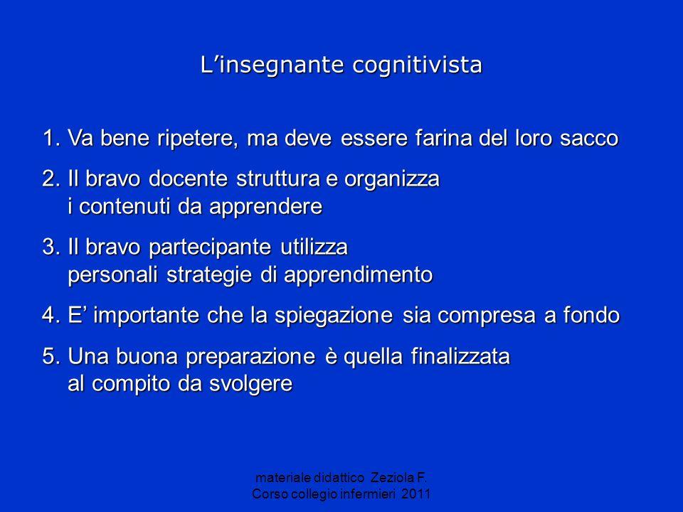 materiale didattico Zeziola F. Corso collegio infermieri 2011 Linsegnante cognitivista 1.Va bene ripetere, ma deve essere farina del loro sacco 2.Il b