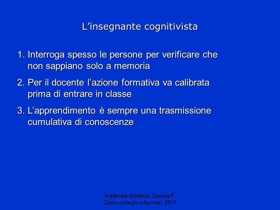 materiale didattico Zeziola F. Corso collegio infermieri 2011 Linsegnante cognitivista 1.Interroga spesso le persone per verificare che non sappiano s