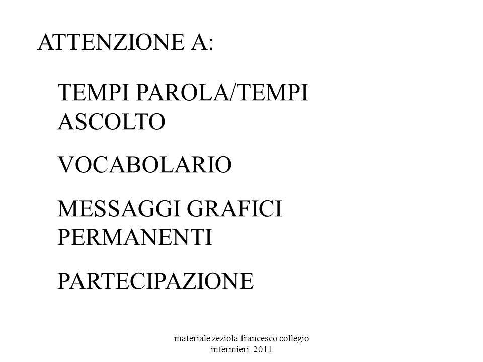 materiale zeziola francesco collegio infermieri 2011 ATTENZIONE A: TEMPI PAROLA/TEMPI ASCOLTO VOCABOLARIO MESSAGGI GRAFICI PERMANENTI PARTECIPAZIONE