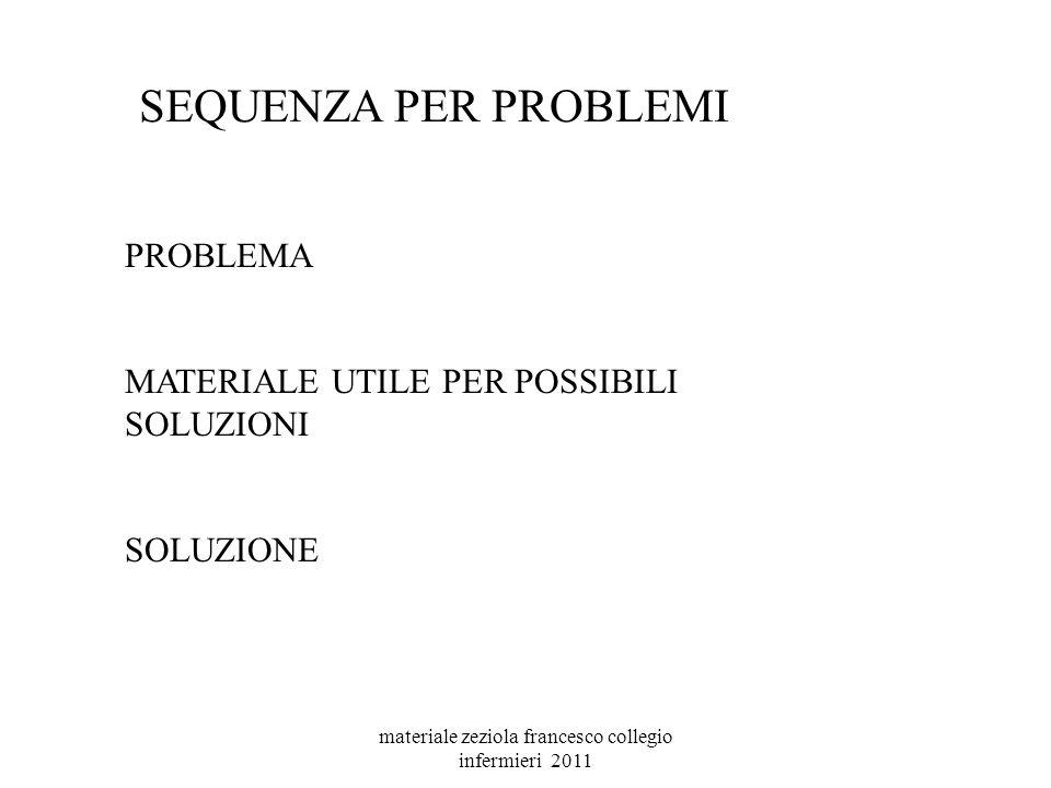 materiale zeziola francesco collegio infermieri 2011 SEQUENZA PER PROBLEMI PROBLEMA MATERIALE UTILE PER POSSIBILI SOLUZIONI SOLUZIONE