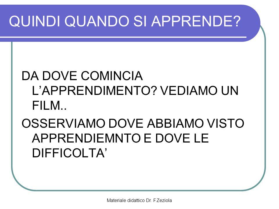 Materiale didattico Dr. F.Zeziola QUINDI QUANDO SI APPRENDE? DA DOVE COMINCIA LAPPRENDIMENTO? VEDIAMO UN FILM.. OSSERVIAMO DOVE ABBIAMO VISTO APPRENDI