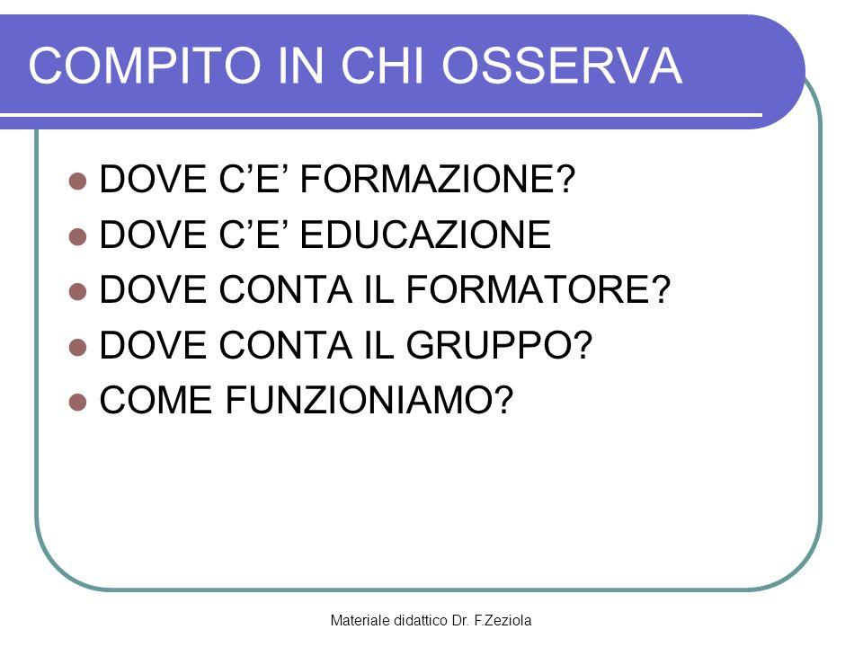 Materiale didattico Dr. F.Zeziola COMPITO IN CHI OSSERVA DOVE CE FORMAZIONE? DOVE CE EDUCAZIONE DOVE CONTA IL FORMATORE? DOVE CONTA IL GRUPPO? COME FU