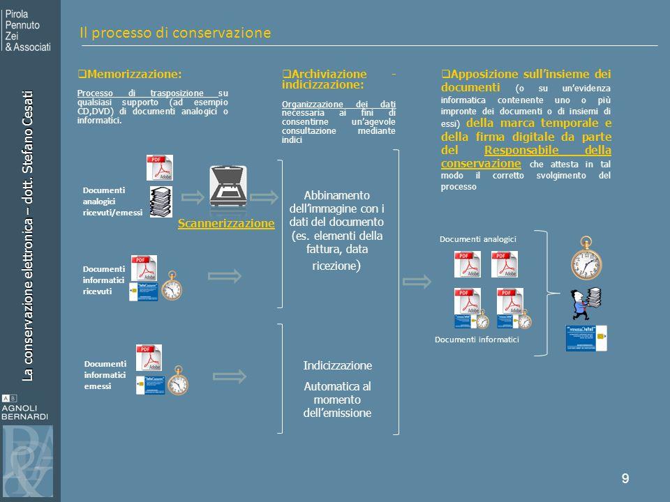 La conservazione elettronica – dott. Stefano Cesati 9 Memorizzazione: Processo di trasposizione su qualsiasi supporto (ad esempio CD,DVD) di documenti