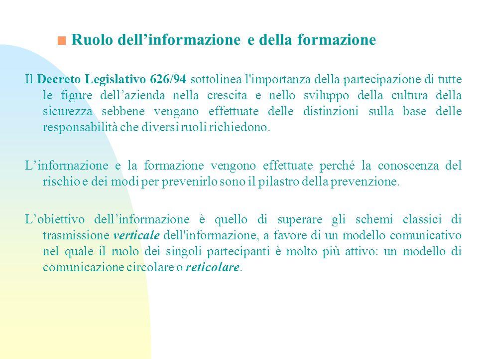 Ruolo dellinformazione e della formazione Il Decreto Legislativo 626/94 sottolinea l'importanza della partecipazione di tutte le figure dellazienda ne