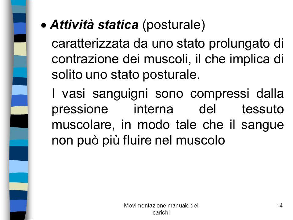 Movimentazione manuale dei carichi 14 Attività statica (posturale) caratterizzata da uno stato prolungato di contrazione dei muscoli, il che implica d