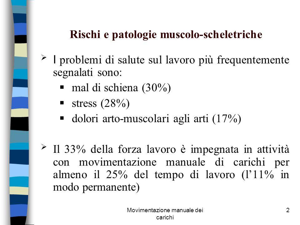 2 Rischi e patologie muscolo-scheletriche I problemi di salute sul lavoro più frequentemente segnalati sono: mal di schiena (30%) stress (28%) dolori