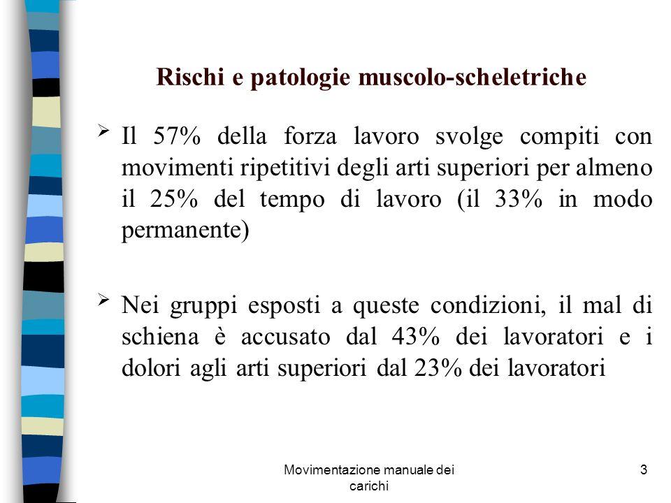 Movimentazione manuale dei carichi 3 Rischi e patologie muscolo-scheletriche Il 57% della forza lavoro svolge compiti con movimenti ripetitivi degli a