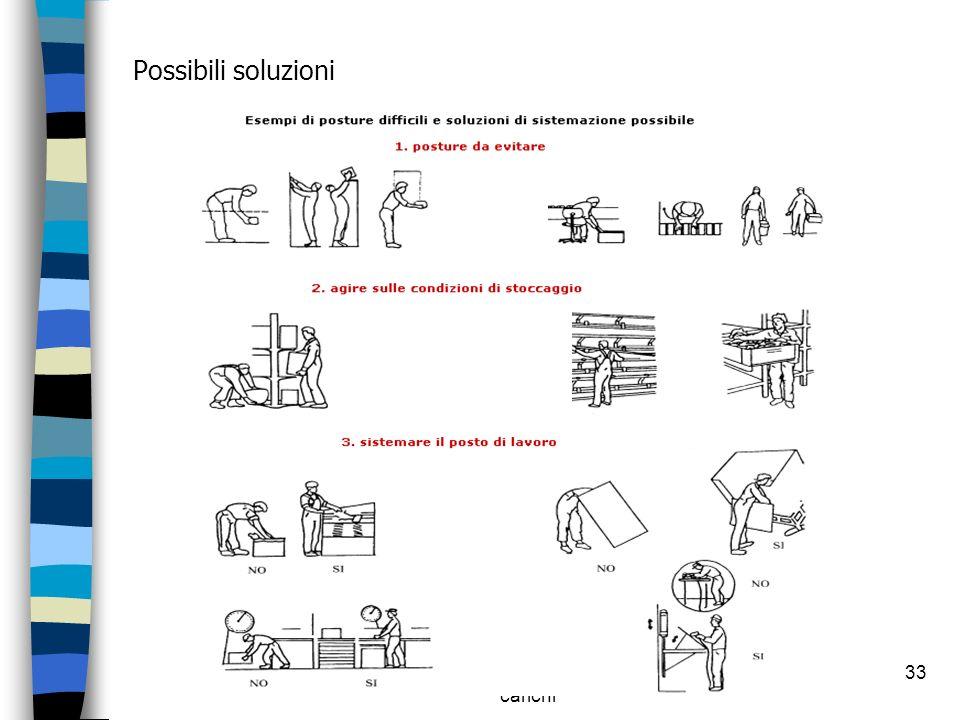 Movimentazione manuale dei carichi 33 Possibili soluzioni