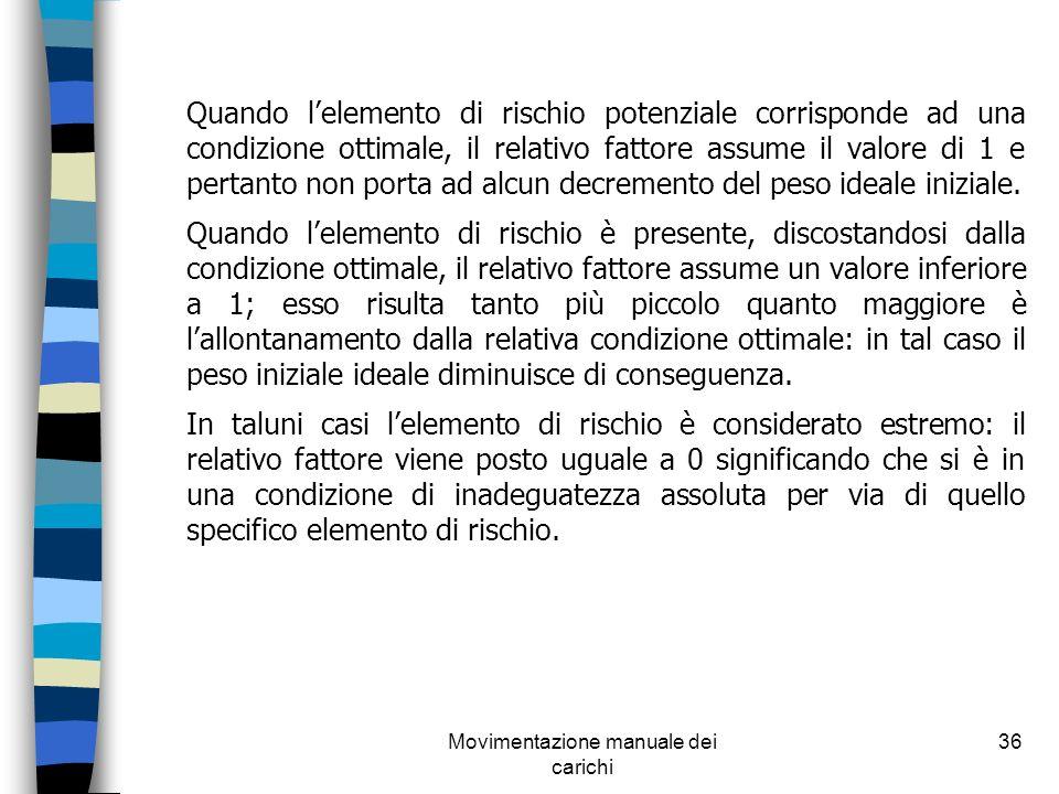 Movimentazione manuale dei carichi 36 Quando lelemento di rischio potenziale corrisponde ad una condizione ottimale, il relativo fattore assume il val